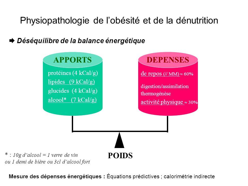 Physiopathologie de l'obésité et de la dénutrition