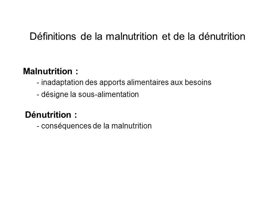 Définitions de la malnutrition et de la dénutrition