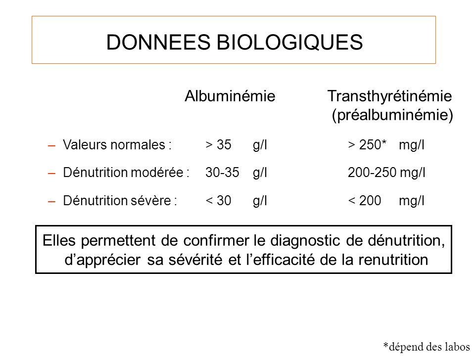 DONNEES BIOLOGIQUES Albuminémie Transthyrétinémie (préalbuminémie)