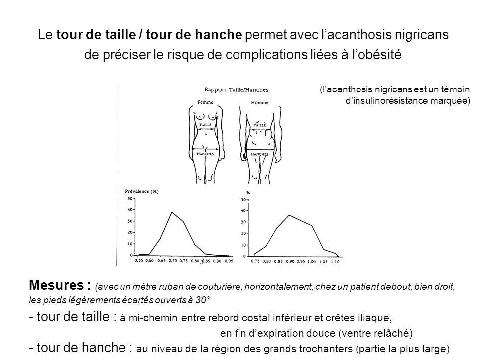 Le tour de taille / tour de hanche permet avec l'acanthosis nigricans