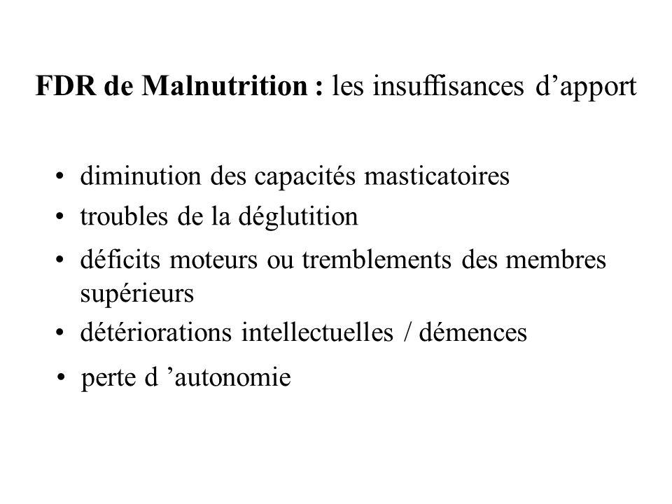 FDR de Malnutrition : les insuffisances d'apport