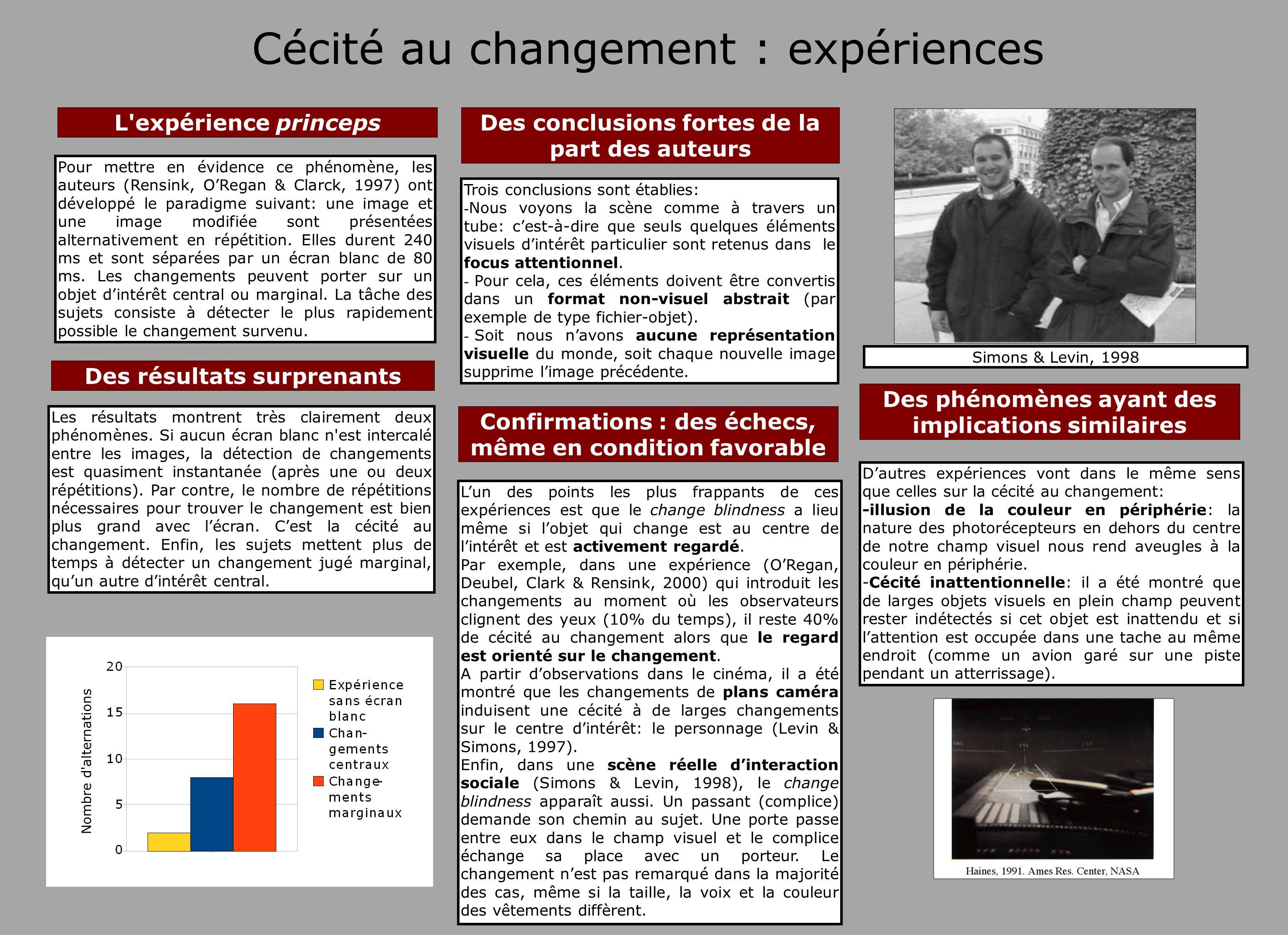 Cécité au changement : expériences