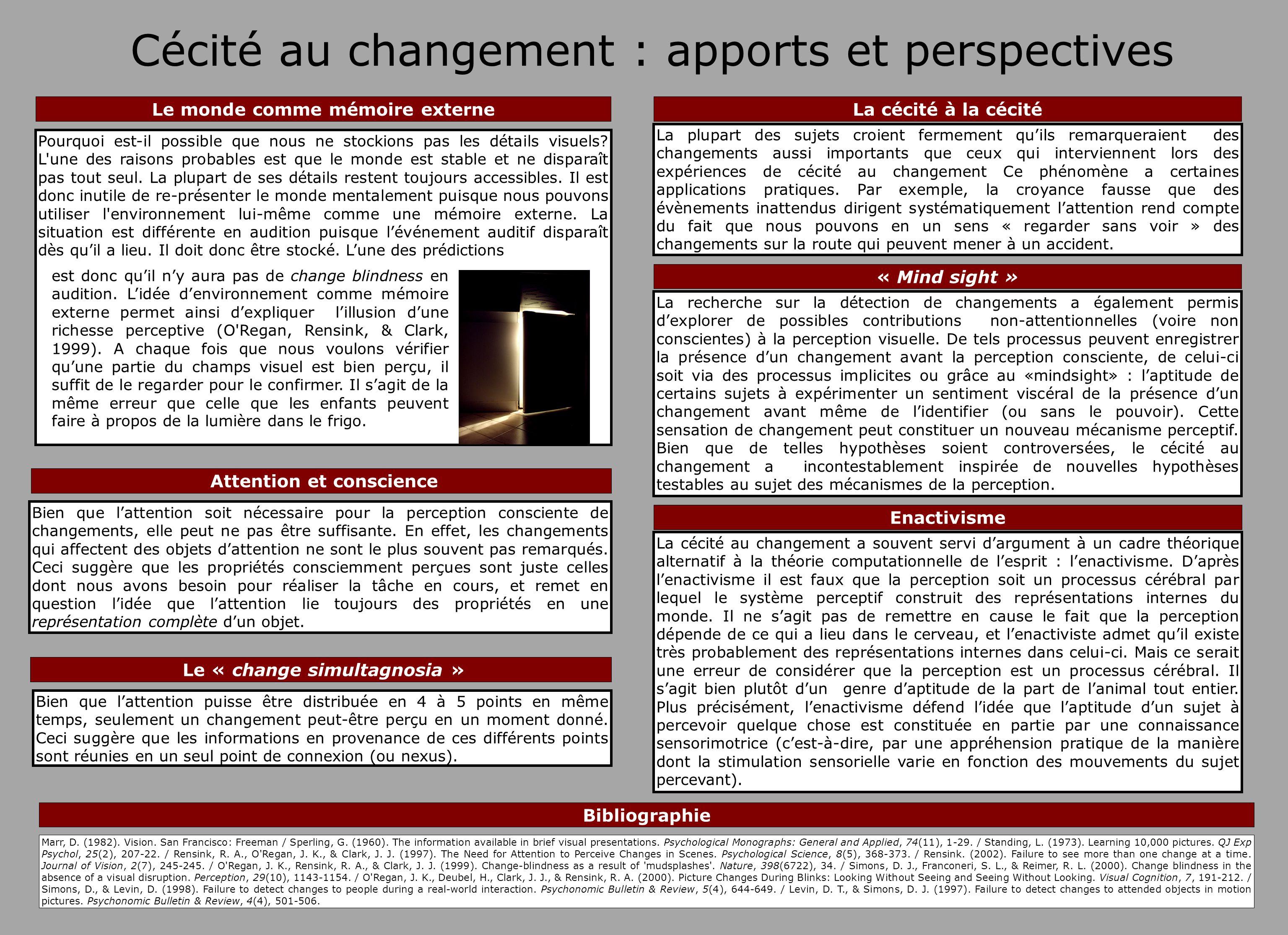 Cécité au changement : apports et perspectives