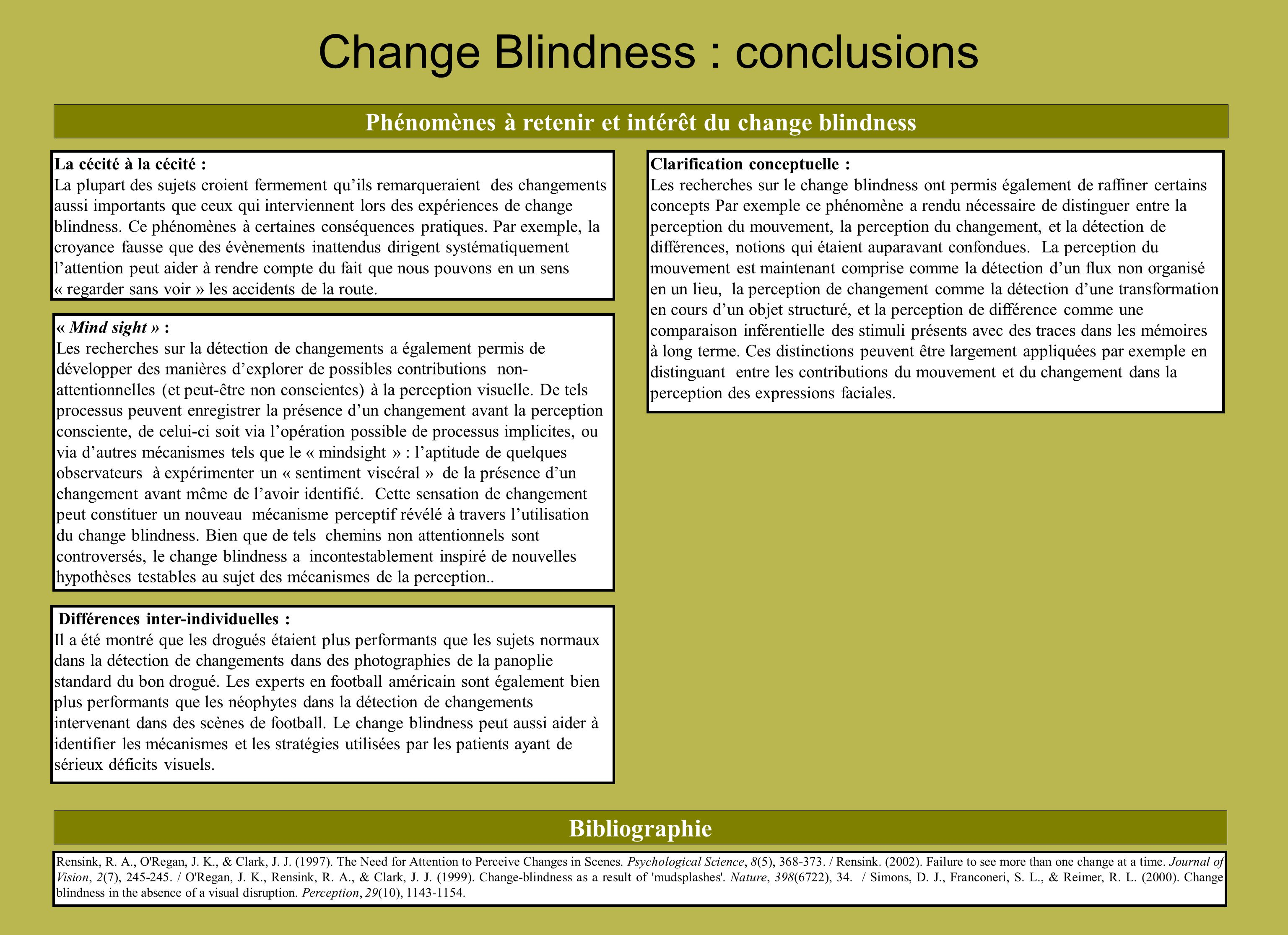 Phénomènes à retenir et intérêt du change blindness