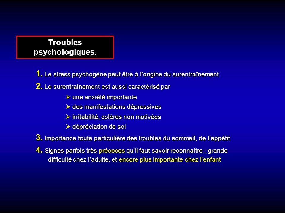 Troubles psychologiques.