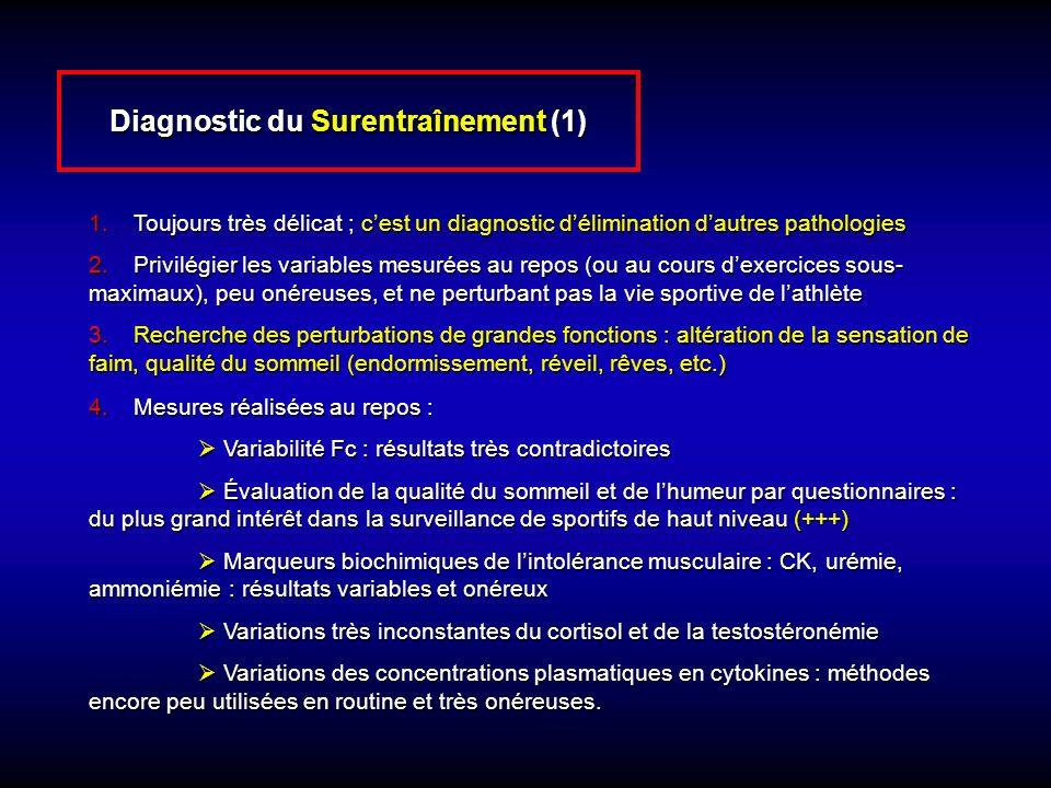 Diagnostic du Surentraînement (1)