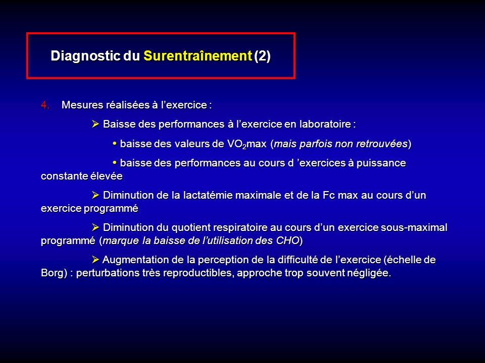 Diagnostic du Surentraînement (2)