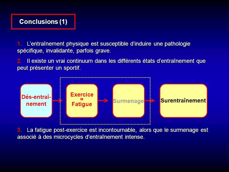 Conclusions (1) 1. L'entraînement physique est susceptible d'induire une pathologie spécifique, invalidante, parfois grave.