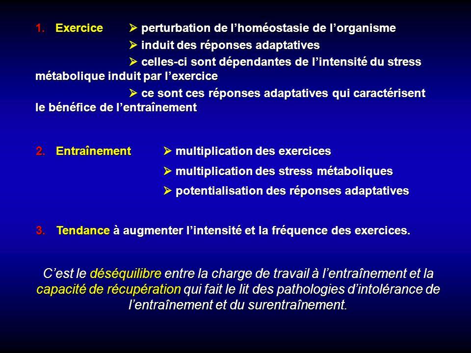 1. Exercice  perturbation de l'homéostasie de l'organisme