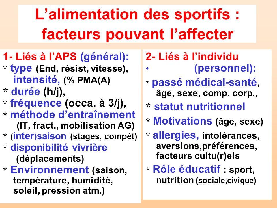 L'alimentation des sportifs : facteurs pouvant l'affecter