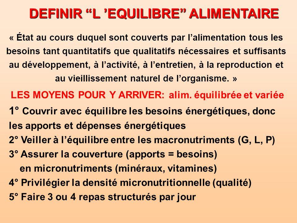 DEFINIR L 'EQUILIBRE ALIMENTAIRE
