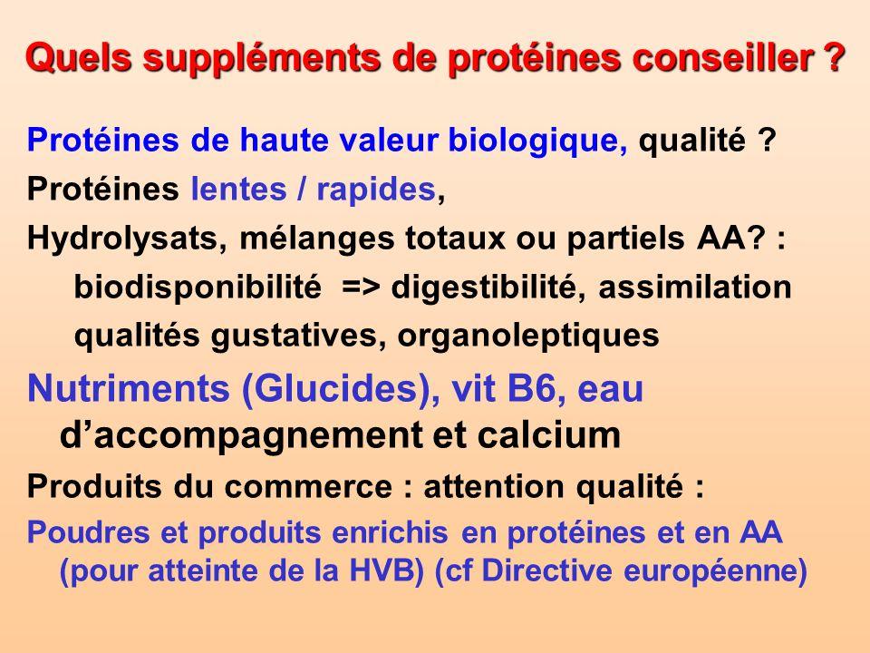 Quels suppléments de protéines conseiller