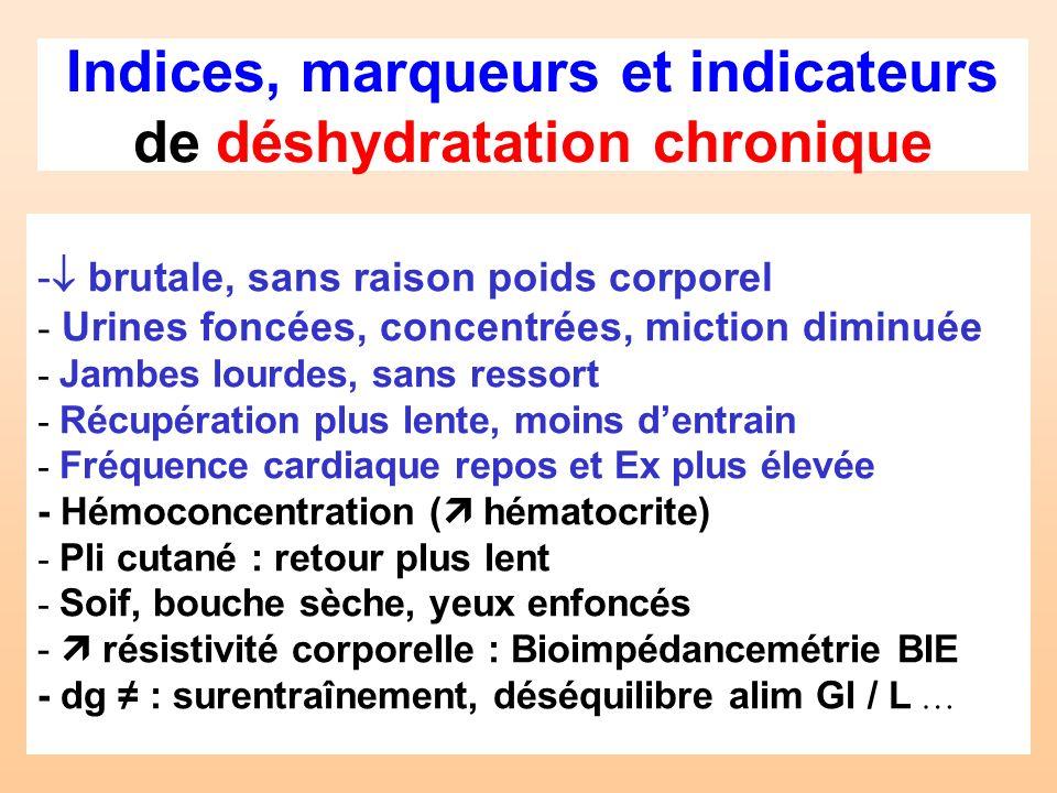 Indices, marqueurs et indicateurs de déshydratation chronique