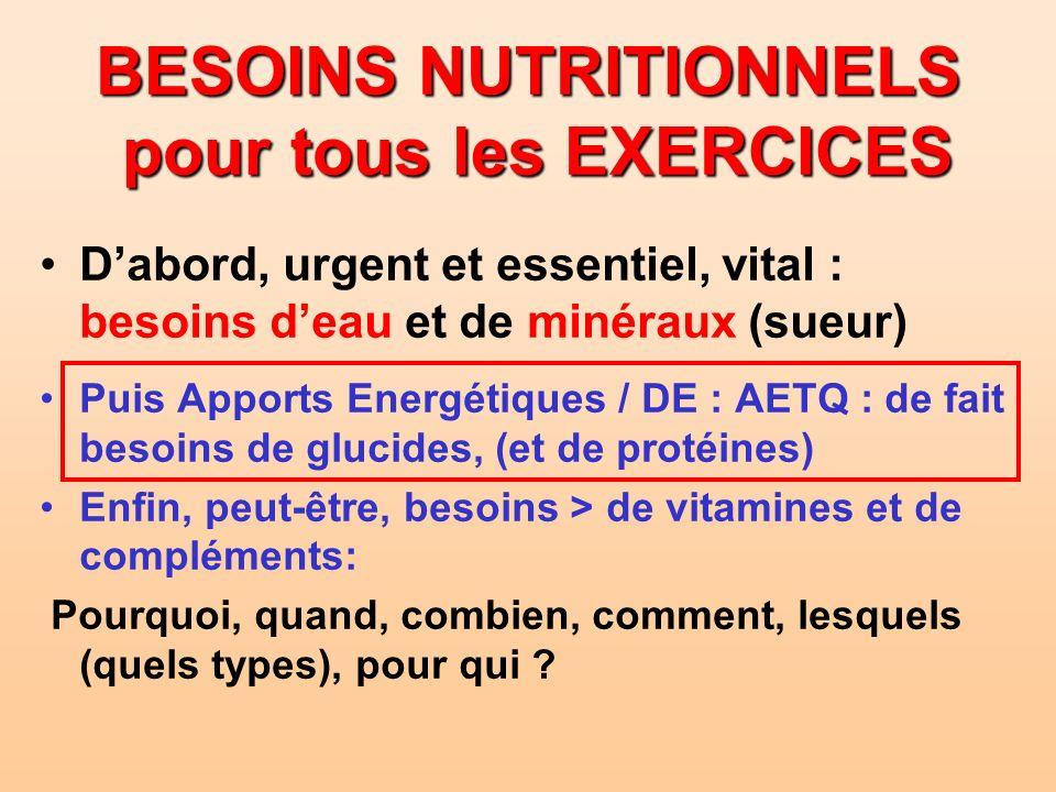 BESOINS NUTRITIONNELS pour tous les EXERCICES