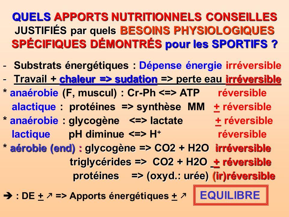 QUELS APPORTS NUTRITIONNELS CONSEILLES JUSTIFIÉS par quels BESOINS PHYSIOLOGIQUES SPÉCIFIQUES DÉMONTRÉS pour les SPORTIFS
