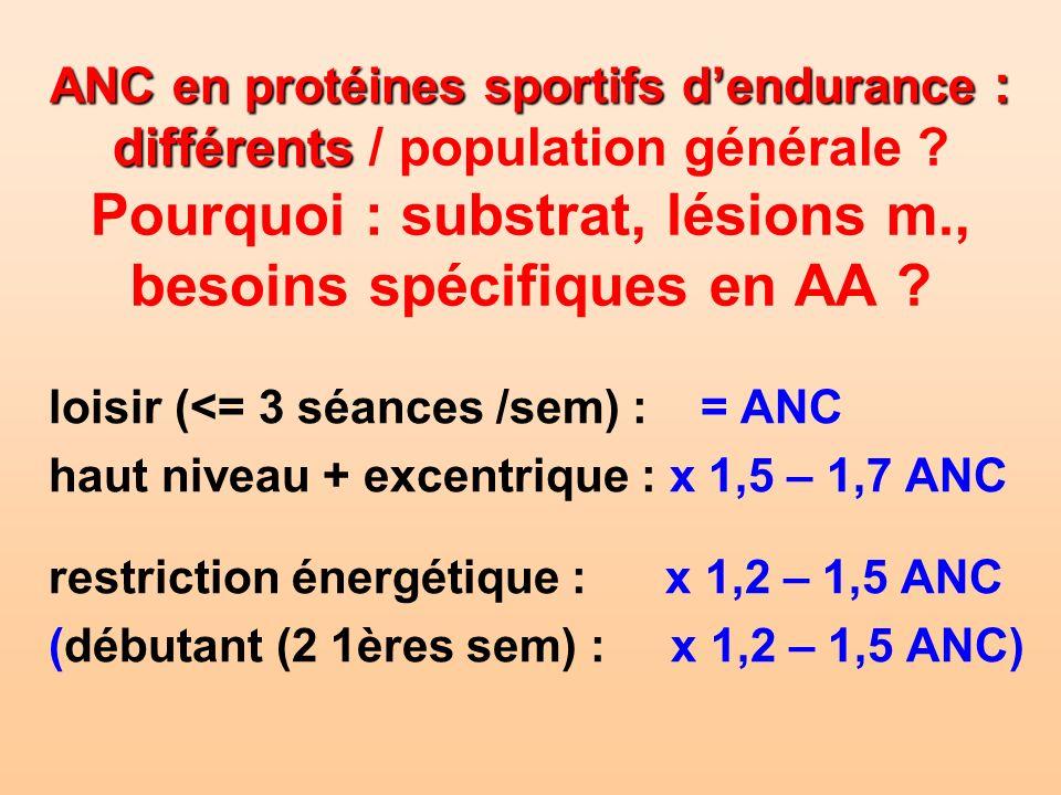 ANC en protéines sportifs d'endurance : différents / population générale Pourquoi : substrat, lésions m., besoins spécifiques en AA
