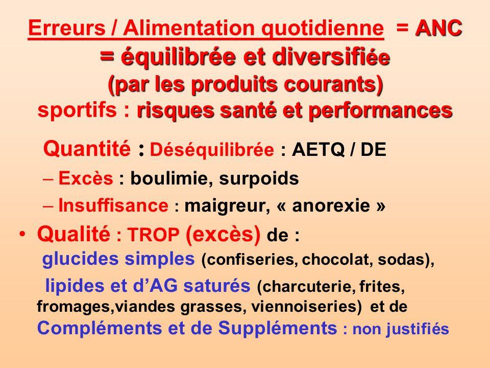 Quantité : Déséquilibrée : AETQ / DE