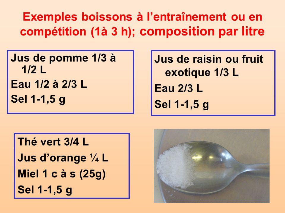Exemples boissons à l'entraînement ou en compétition (1à 3 h); composition par litre