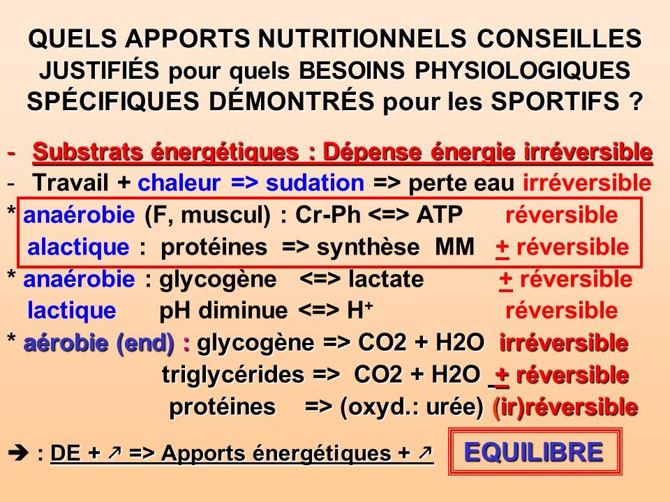 QUELS APPORTS NUTRITIONNELS CONSEILLES JUSTIFIÉS pour quels BESOINS PHYSIOLOGIQUES SPÉCIFIQUES DÉMONTRÉS pour les SPORTIFS