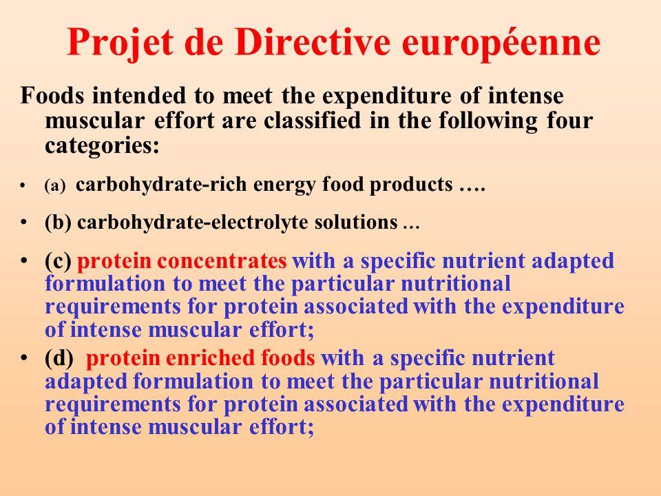 Projet de Directive européenne