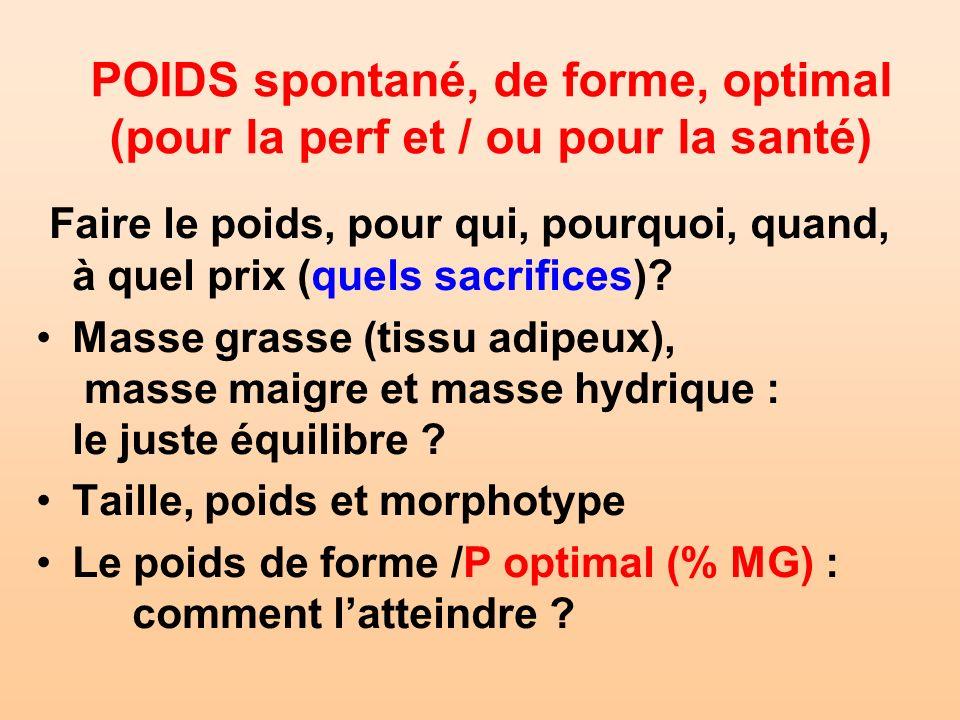POIDS spontané, de forme, optimal (pour la perf et / ou pour la santé)