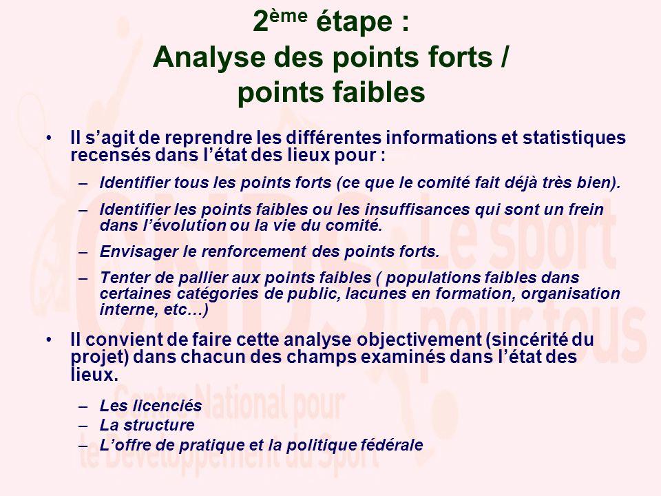 2ème étape : Analyse des points forts / points faibles