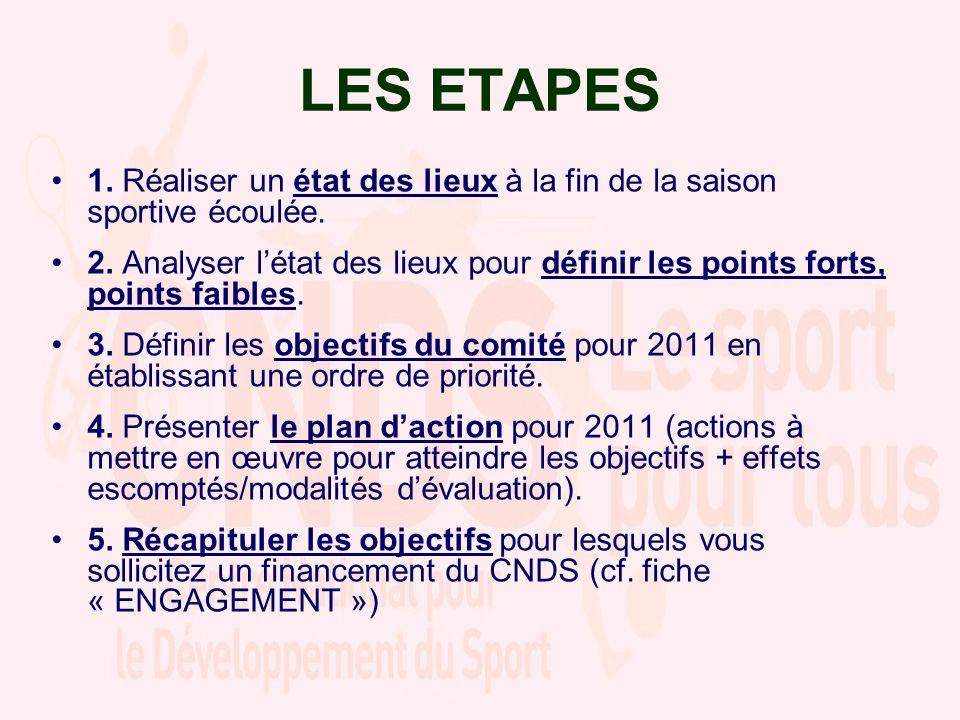 LES ETAPES 1. Réaliser un état des lieux à la fin de la saison sportive écoulée.