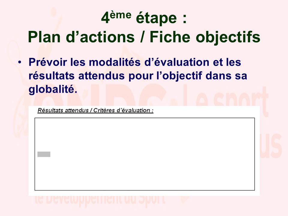 4ème étape : Plan d'actions / Fiche objectifs