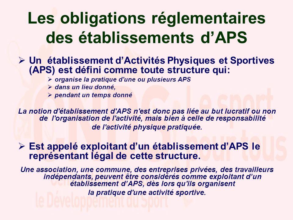 Les obligations réglementaires des établissements d'APS