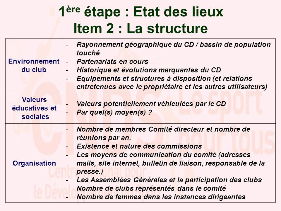 1ère étape : Etat des lieux Item 2 : La structure