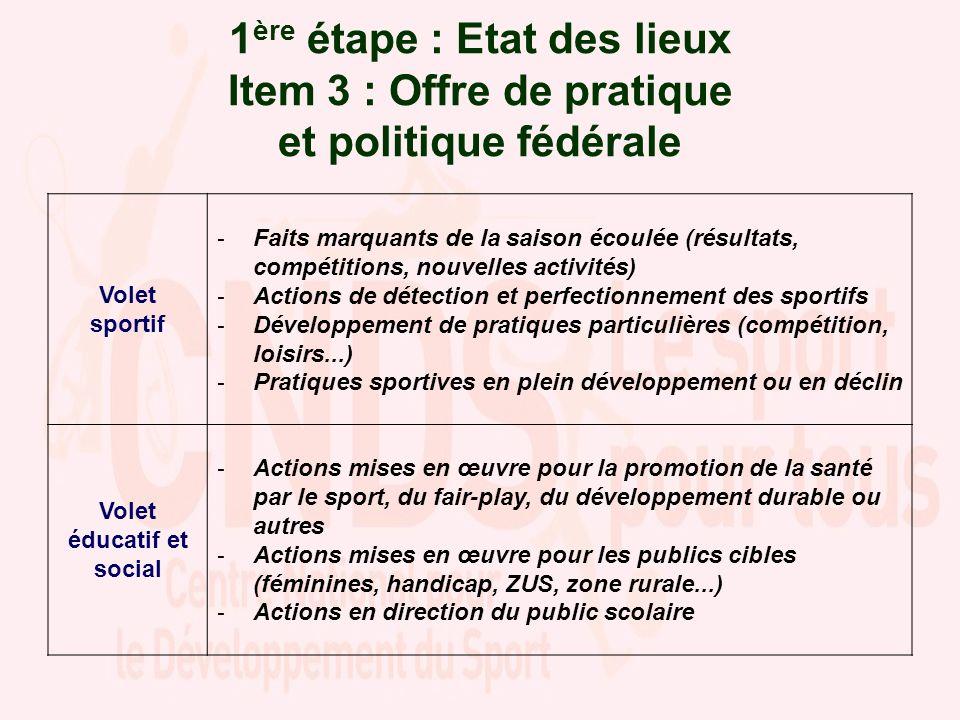 1ère étape : Etat des lieux Item 3 : Offre de pratique et politique fédérale