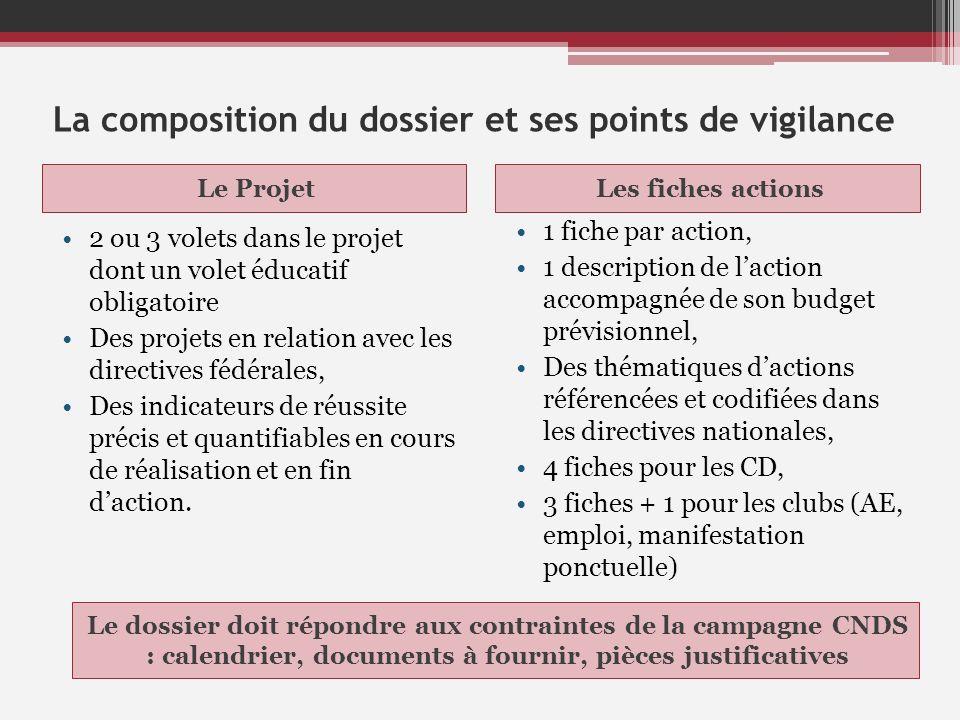 La composition du dossier et ses points de vigilance