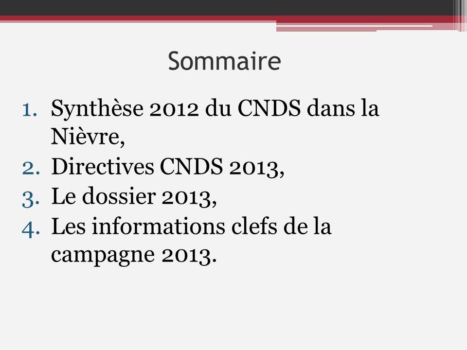 Sommaire Synthèse 2012 du CNDS dans la Nièvre, Directives CNDS 2013,