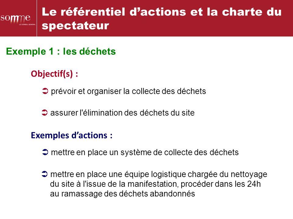 Le référentiel d'actions et la charte du spectateur