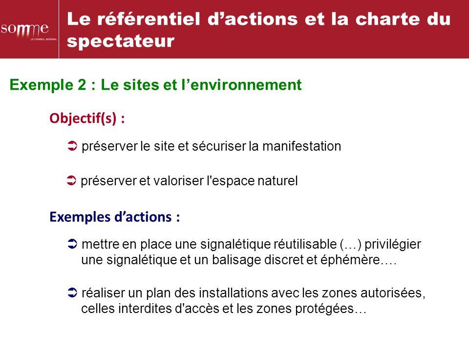 Exemple 2 : Le sites et l'environnement