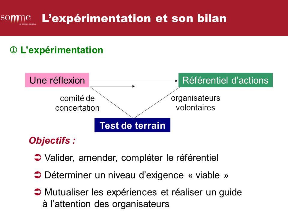 L'expérimentation et son bilan