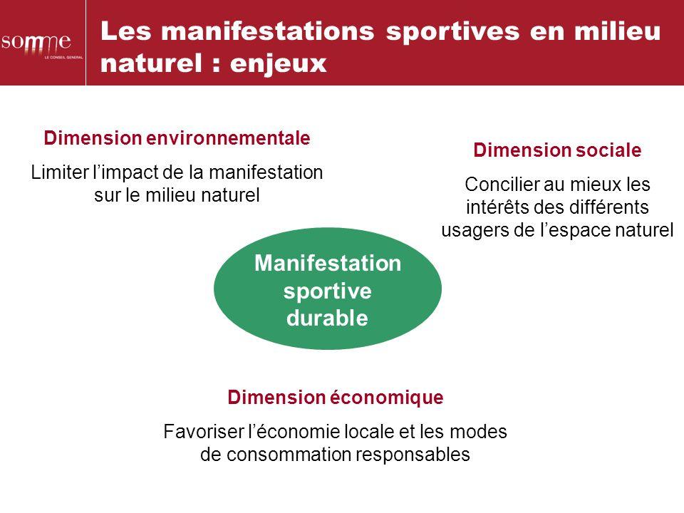 Dimension environnementale Manifestation sportive durable