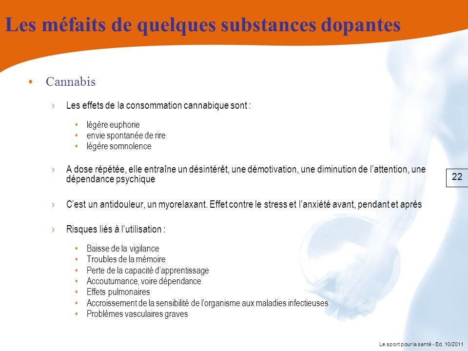 Les méfaits de quelques substances dopantes