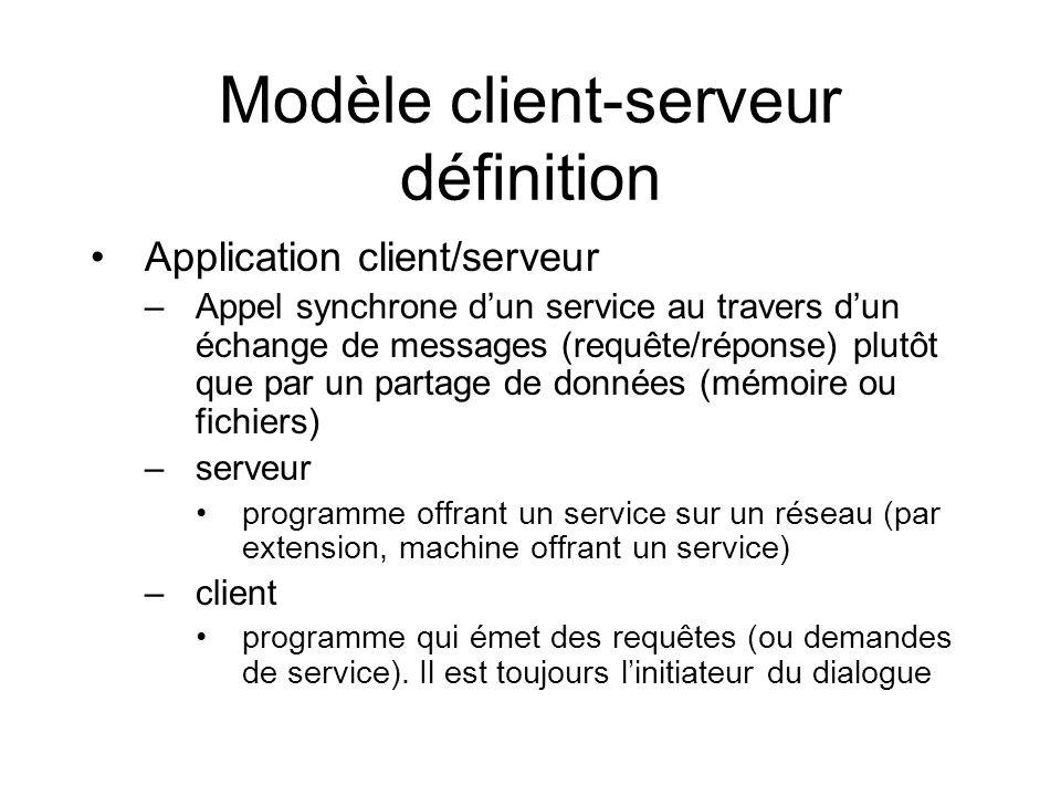 Modèle client-serveur définition