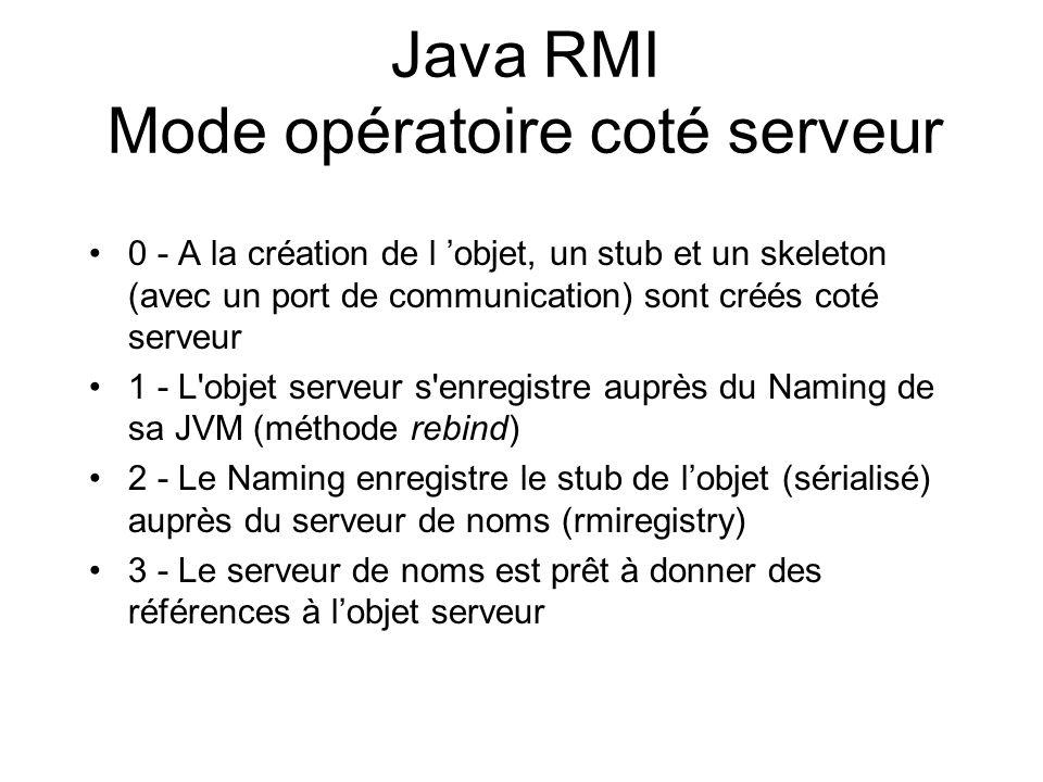 Java RMI Mode opératoire coté serveur