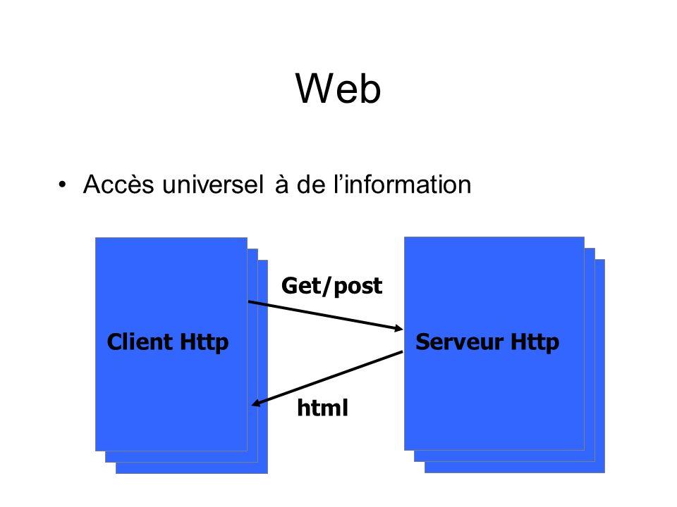 Web Accès universel à de l'information Get/post Client Http