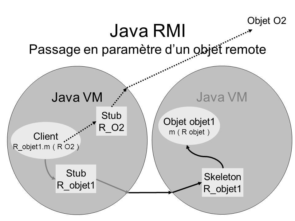 Java RMI Passage en paramètre d'un objet remote