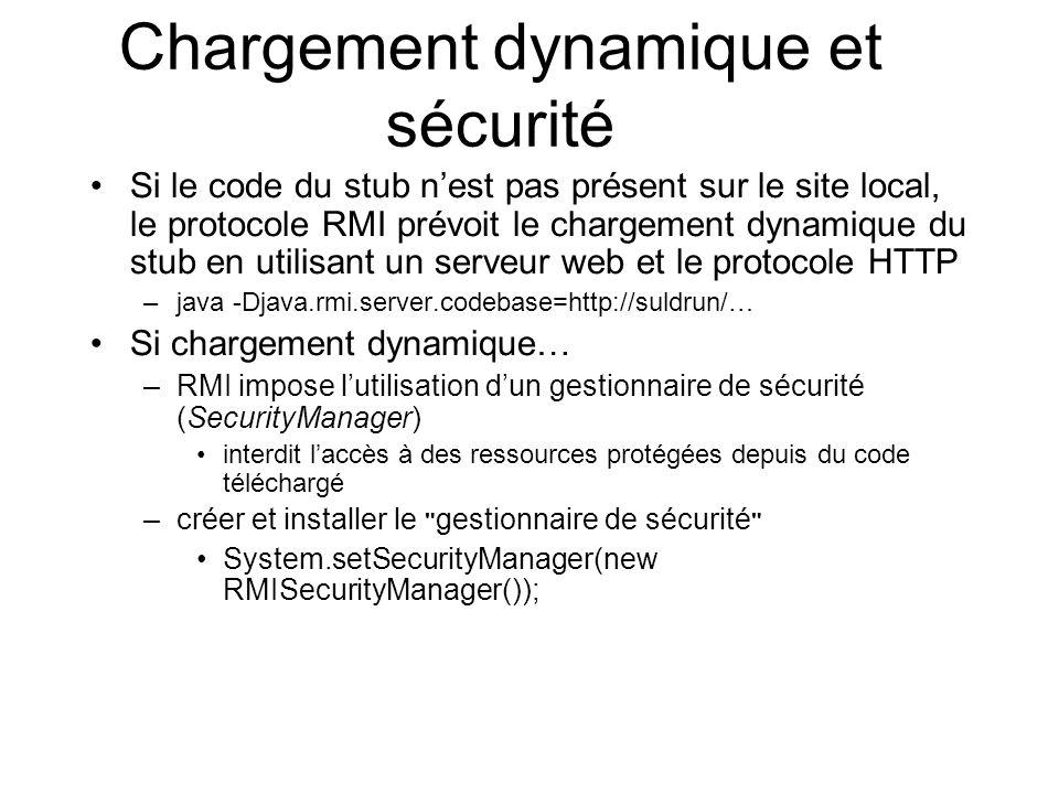 Chargement dynamique et sécurité