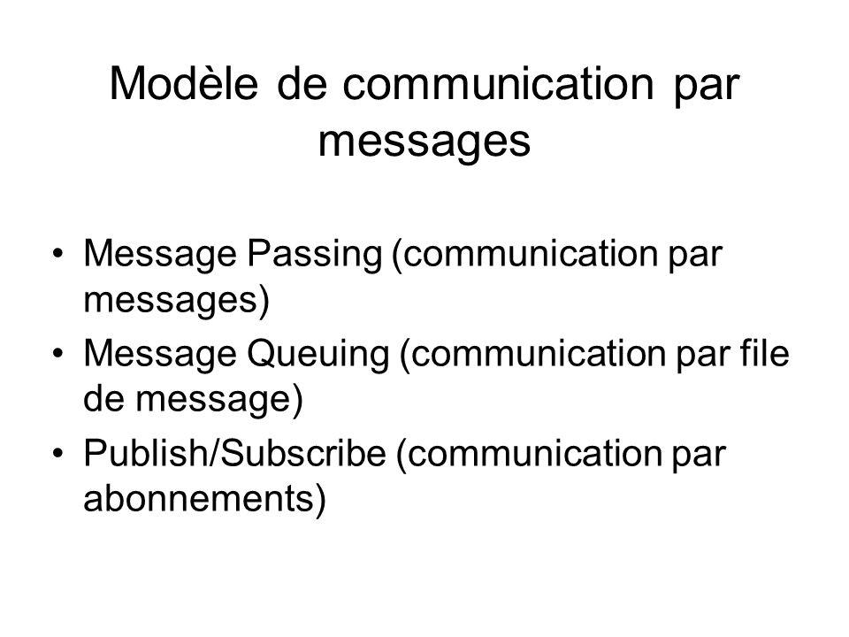 Modèle de communication par messages
