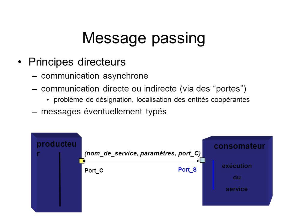 Message passing Principes directeurs communication asynchrone
