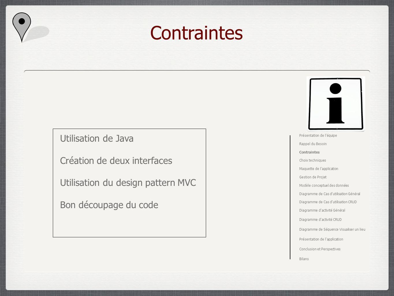 Contraintes Utilisation de Java Création de deux interfaces
