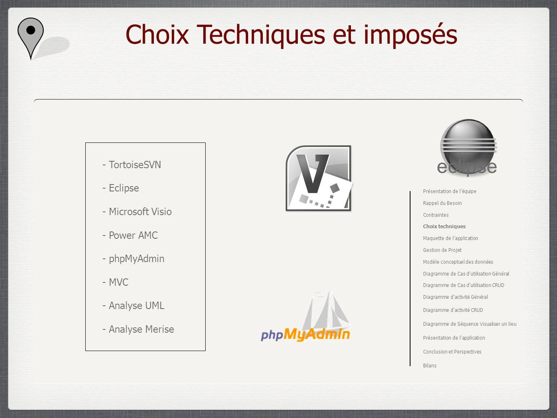 Choix Techniques et imposés