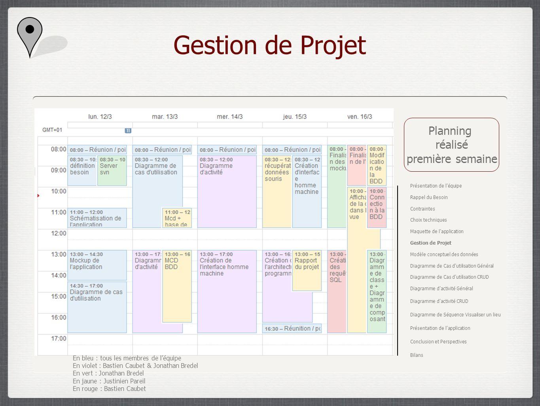 Gestion de Projet Planning réalisé première semaine