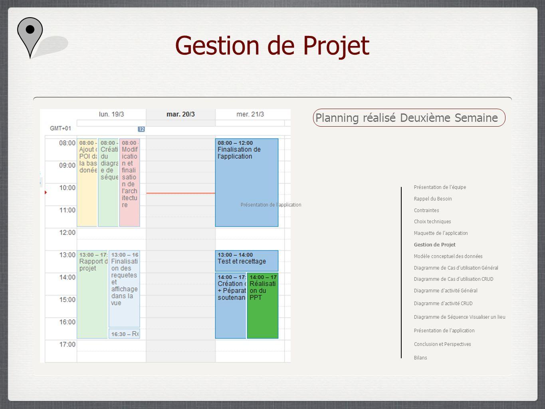 Planning réalisé Deuxième Semaine