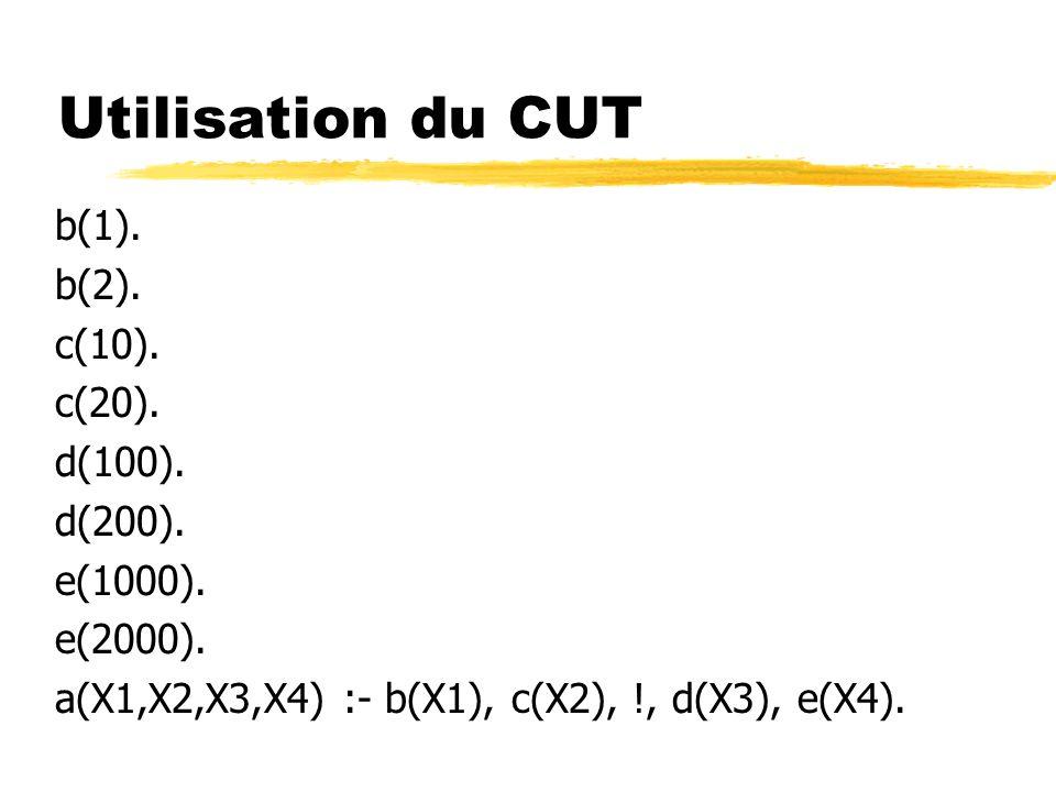 Utilisation du CUT b(1). b(2). c(10). c(20). d(100). d(200). e(1000).